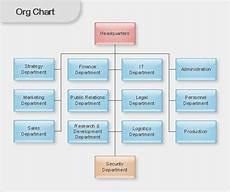 Company Organizational Chart Sample Organizational Chart Software Create Organizational Chart