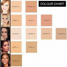 Ricci Foundation Colour Chart Flawless Liquid Foundation Velvet Co
