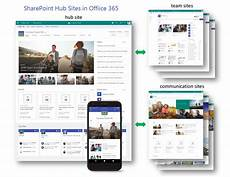 Sharepoint 365 Templates New Sharepoint Hub Sites Released For Office 365 Subscribers