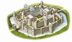 Castle Keep Design The Medieval Times Concentric Castles