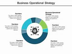 Operational Strategy Business Operational Strategy Ppt Powerpoint Presentation