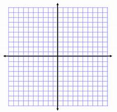 Algebra 2 Graph Paper Graphing Equations And Plotting Points On A Coordinate Plane