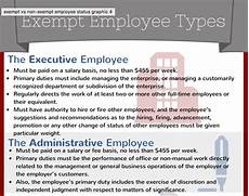 Definition Of Exempt Employees How Exempt Vs Non Exempt Classification Works