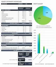 Employee Dashboard Template Hr Dashboards Samples Amp Templates Smartsheet