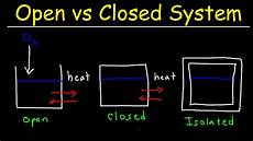 Closed System Open System Closed System And Isolated System