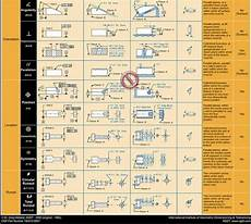 Free Gd T Symbols Chart Gd Amp T Poster Gd Amp T Symbols Explanation With Example