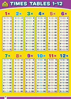Times Table Chart Up To 20 Printable School Zone Wall Chart Times Tables Wall Charts