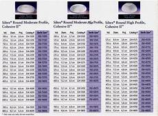 Mentor Silicone Implant Size Chart Pin On Breast Augmentation