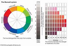 Munsell Chart Munsell Colour System Optics Britannica Com