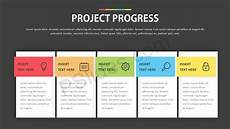 Powerpoint Update Template Project Status Template For Powerpoint