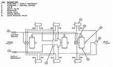 Figure 3 82 Trailer Air Brake System