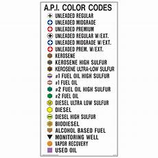Gasoline Color Chart Api 10 Aluminum Sign Gasoline Advertising Products