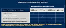 United Mileageplus Benefits Chart United Airlines Hertz Partnership Adds Elite Benefits To