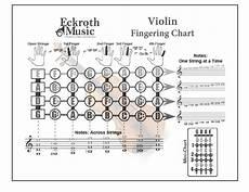 Eckroth Music Violin Chart