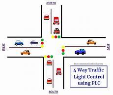 Concord 4 Programming Chart Plc Based 4 Way Traffic Light Control System