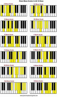All Piano Scales Chart Piano Blues Scale In All 12 Keys Palette In 2019