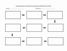 Flow Chart Graphic Organizer Printable Blank Thinking Maps Printable Printable Maps