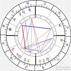 Hudson Birth Chart Rock Hudson Birth Chart Horoscope Date Of Birth Astro