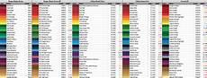 Citadel Paint Conversion Chart 2015 Miniature Paint Conversion Chart Download Link