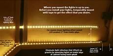 where to install cabinet led lighting inspiredled