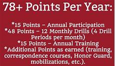 Army Reserve Retirement Points Chart Understanding Guard And Reserve Points Amp Retirement