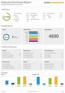 Executive Summary Report Firm It Services Jeter It Solutions Llc