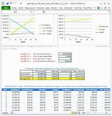 Auto Loan Calculator Excel 10 Monthly Payment Excel Template Excel Templates