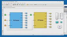 Power Plant Model Validation Ppmv With Matlab And