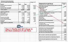 How To Create A Statement Of Cash Flows How To Prepare Statement Of Cash Flows In 7 Steps Ifrsbox