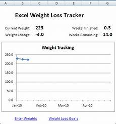 Weight Loss Tracker Excel Excel Weight Loss Tracker Contextures Blog
