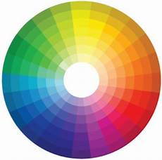paint tint color wheel choosing colors interior painting color wheel ct