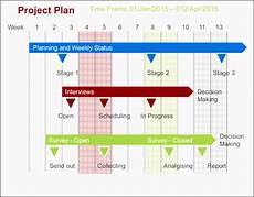 Powerpoint Project Plan Template 9 Easy To Use Project Plan Powerpoint Sampletemplatess