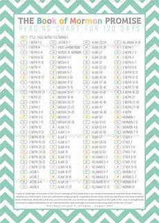 Book Of Mormon Chapters Chart Book Of Mormon Reading Charts By Date Instant Download