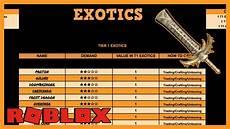 Roblox Price Chart Roblox Assassin Value List 2018 Read Description Youtube