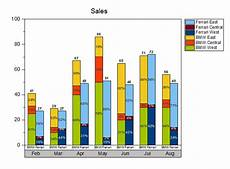 D3 Grouped Stacked Bar Chart Help Online Tutorials Grouped Stacked Column