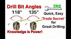 Drill Angle Chart Drill Bit Angles Easily Explained Recommended Angles