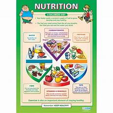 Nutrition Chart Nutrition Chart Biology Gt Forensics Gt Health Amp Nutrition