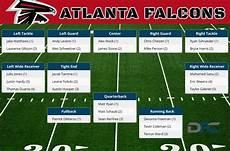 Falcons Rb Depth Chart Atlanta Falcons Depth Chart 2016 Falcons Depth Chart