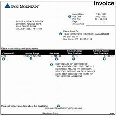 Remittance Invoice Invoice Information