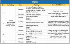 Itinerary Example Sample Taiwan Itineraries 4 5 Days The Poor Traveler Blog