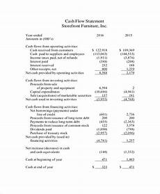 Indirect Cash Flow Statement Template Free 15 Cash Flow Statement Samples Amp Templates In Pdf