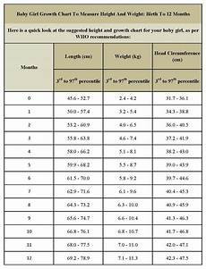 Baby Height And Weight Chart Baby Weight Chart Height And Weight Chart For Indian
