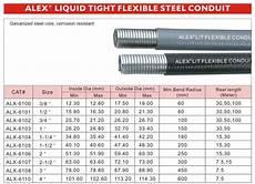 Flexible Conduit Size Chart China Liquid Tight Flexible Steel Conduit China Liquid