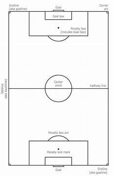 soccer field templates soccer football field templates