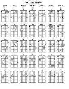Gsus Guitar Chord Chart Printable Chord Chart Gospel Guitar Tabs
