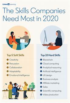 Skills To Have Resume Trends 2020 All You Need To Know Before Your Job