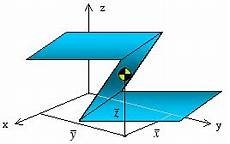 Geometric Properties Of Shapes Centroid Of Area