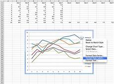 Excel Chart Mouse Over Label Directly Labeling Excel Charts Policy Viz