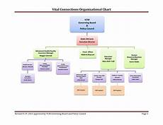 Organization Chart Template Word 41 Organizational Chart Templates Word Excel Powerpoint