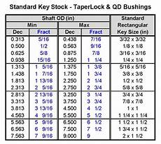 Key Size Chart For Shaft Gates Belts Hoses And Applications Standard Amp Non